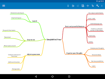 SimpleMind Free mind mapping screenshot 17