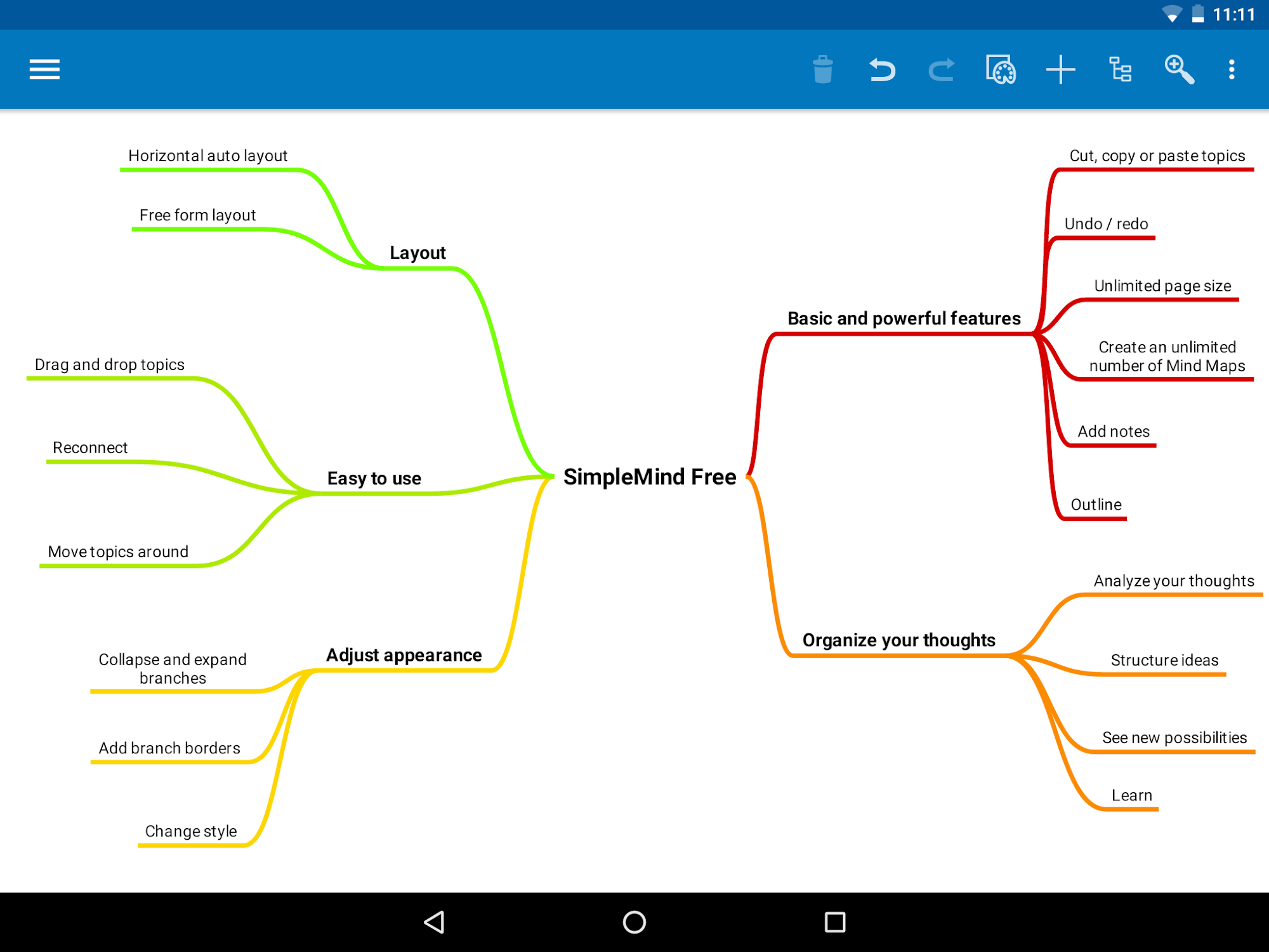 SimpleMind Free mind mapping screenshot #18