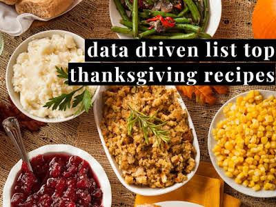 Most Popular Thanksgiving Recipes