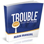 Troublespot Nutrition Review