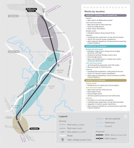 Melbourne Airport Rail Link – finally some detail