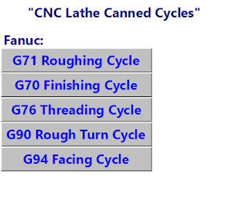CNC Lathe Fanuc G Code Programming APP List Haas