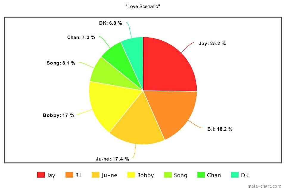 meta-chart - 2020-12-22T230339.577