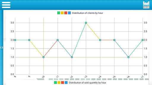 Microinvest Smart Reports 3 screenshots 8