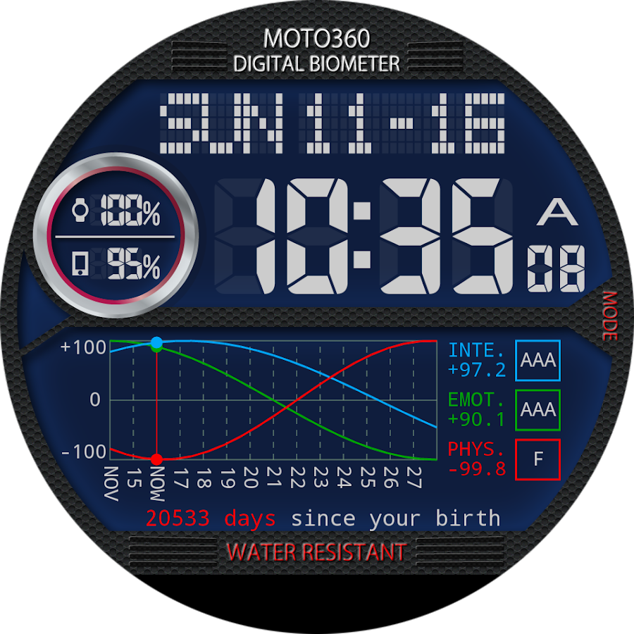 V01 WatchFace for Moto 360- screenshot