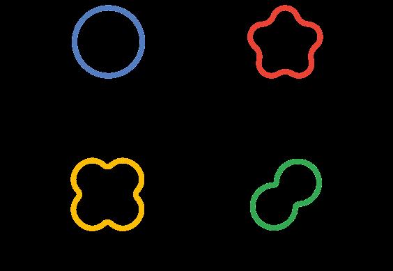 """Vier unterschiedliche Umrisszeichnungen, unter denen die Wörter """"Verstehen"""", """"Entwickeln"""", """"Fähigkeiten vermitteln"""" und """"Partnerschaften eingehen"""" stehen."""