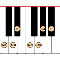 DG Piano Scales icon