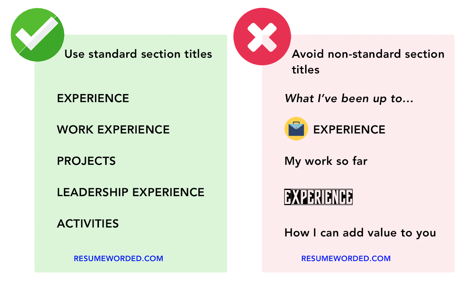 Use standard section titles so your resume gets read correctly by ATS