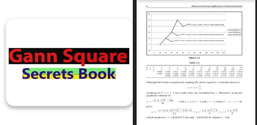 Gann Square Secrets Books 1 2 (Android) - Download APK