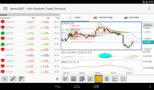 Infin Markets取引ターミナル|玩財經App免費|玩APPs