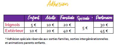 Adhésion 2021-2022