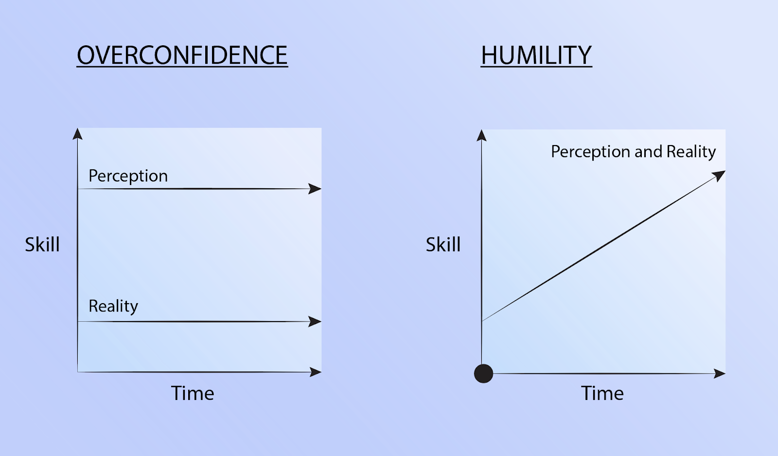 Must-Have Qualities for Effective Leadership