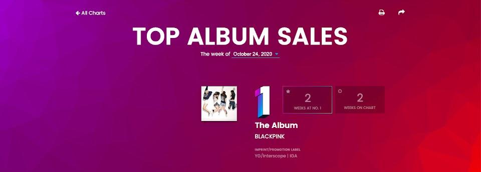 blackpink top album sales