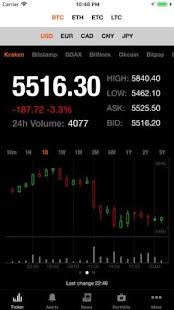 Bitcoin - náhled