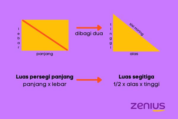 asal usul rumus segitiga