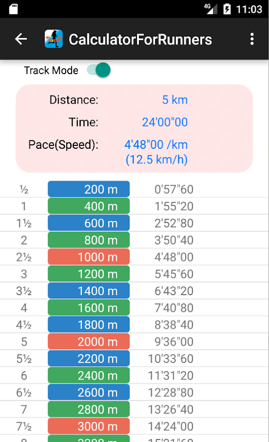 Calculator for Runners- screenshot