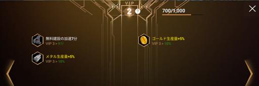 VIPレベルを確認できる