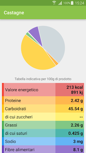 Valori Nutrizionali alimenti screenshot 2