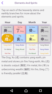 Chinese Zodiac 2019 Destiny Stars Astrology - Apps on Google