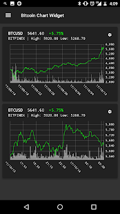 Bitcoin Chart Widget - náhled