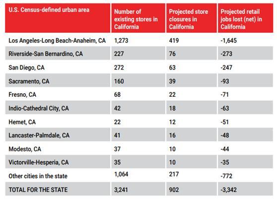CA T-Mobile Sprint Merger Job Loss Table
