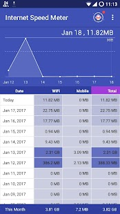 Internet Speed Meter-SpeedTest - náhled
