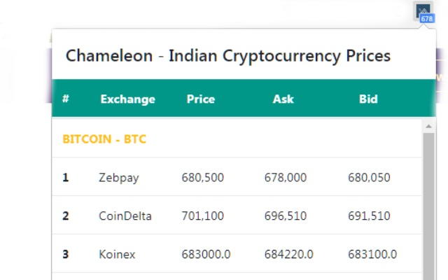 Chameleon - Indian Cryptocurrency Prices
