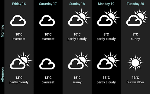 Weather for the Netherlands- screenshot thumbnail