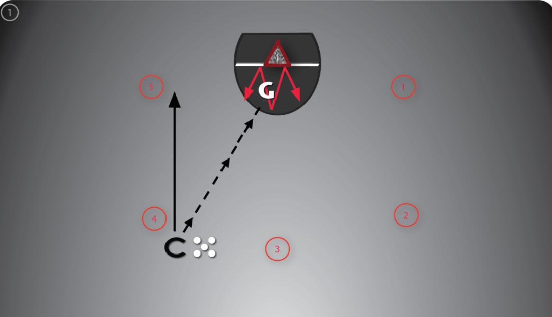 Goaltending Lacrosse Drills - Diagram of goalie numbers drill