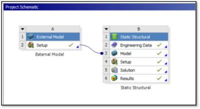 ANSYS - Использование компонента External Model в ANSYS Workbench Mechanical v15.0