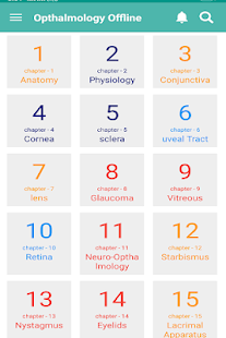 Download Ophthalmology Offline For PC Windows and Mac apk screenshot 2