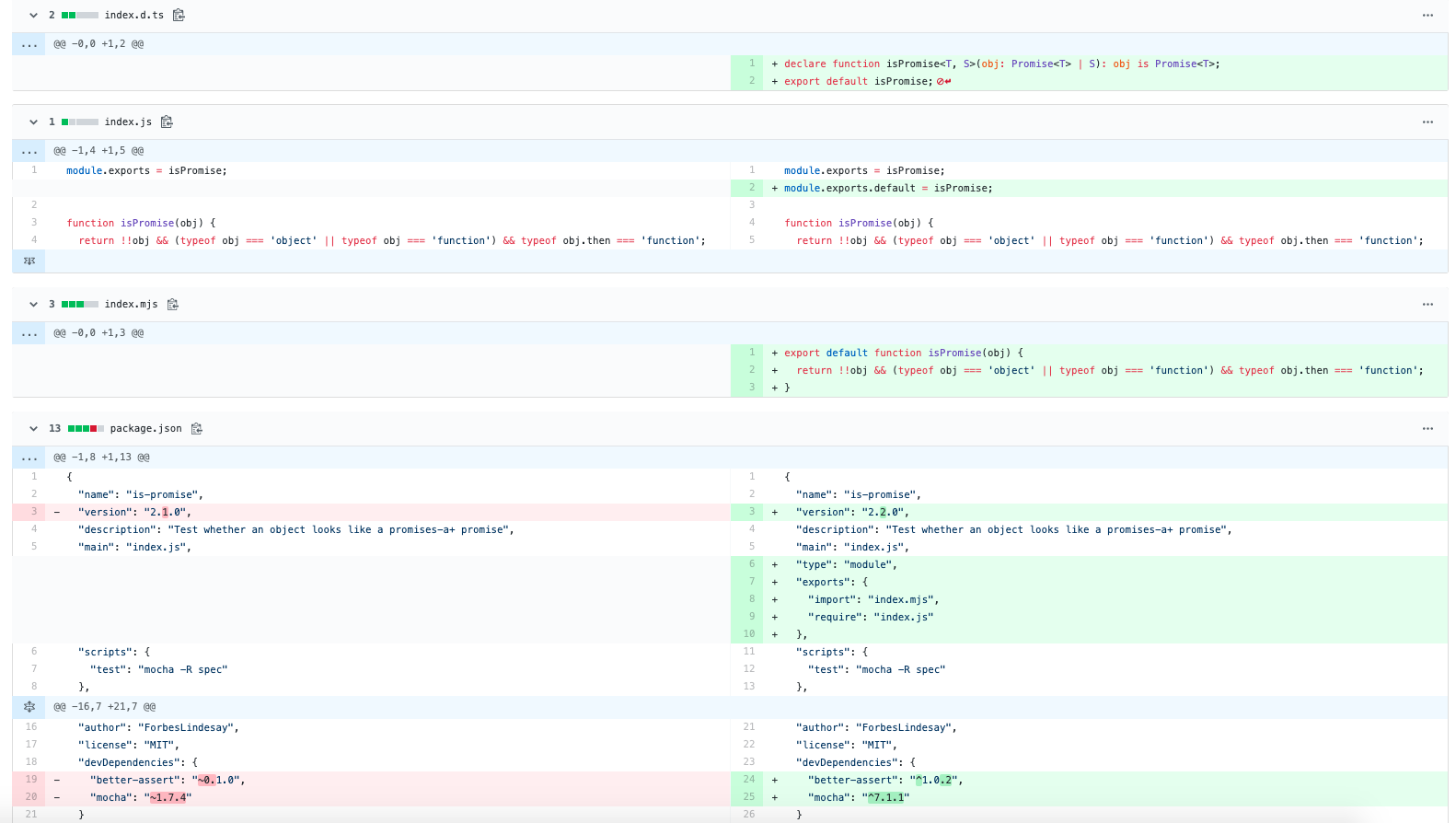 npm is-promise library related incident diff from GitHub