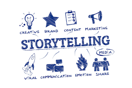 Kort overzicht van aanbod storytelling door Pergamino