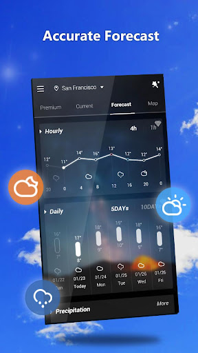 GO Weather Widget screenshot 3