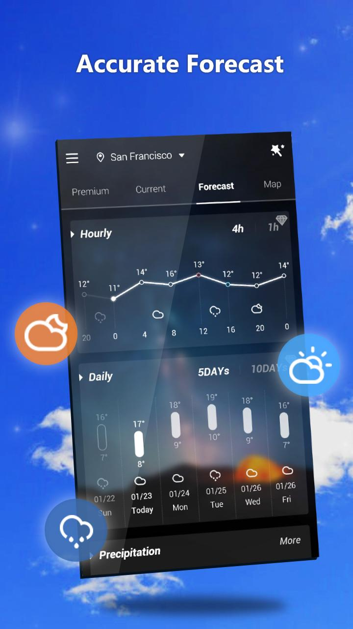 GO Weather - Widget, Theme, Wallpaper, Efficient Screenshot 2