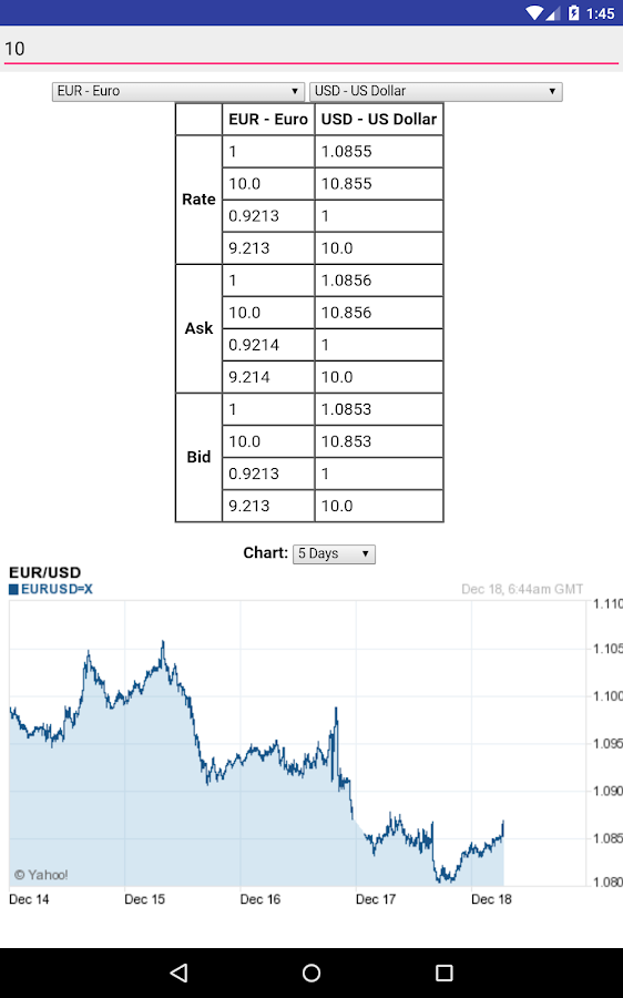Oz forex exchange rate