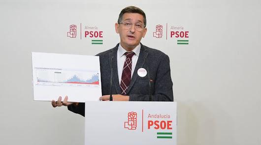 """Sánchez Teruel: """"No se tomaron medidas para frenar la pandemia en Almería"""""""