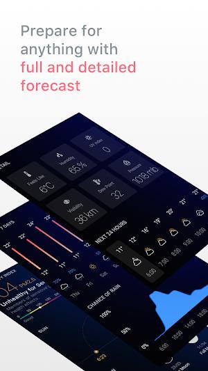 Today Weather - Forecast 1.2.8-6.040718 Premium APK