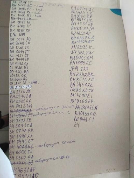 IxZlg44vhvWWwPbHZGxzAoYNimzoKfqqLl6sgO7PdIETSSYrJ3mkfASqTgErfvxTVFQI-sbbaW-f7Y0=w1223-h689-no Одесская полиция ищет владельцев 150 автомобильных номеров утерянных во время дождей
