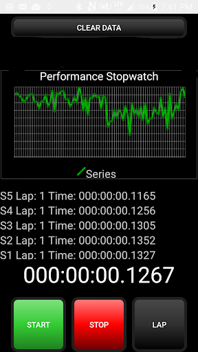 Performance Stopwatch
