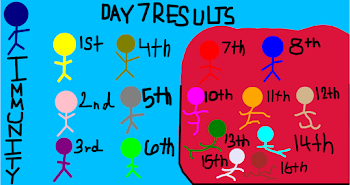 Sketchport Decathlon Day 7 Results