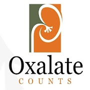 Oxalate Food Counts (Kidney Stones)