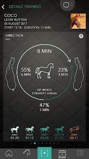 Equestic Saddleclip - náhled
