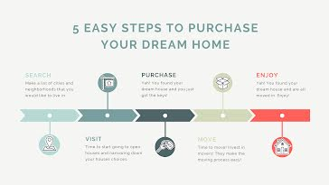 Dream Home Purchasing - Presentation Template