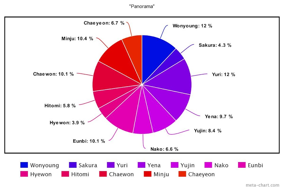 meta-chart - 2021-01-23T175759.490