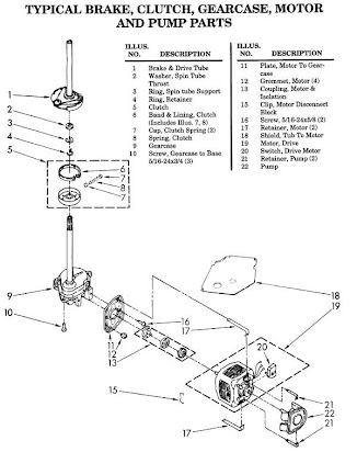 Kenmore 70 Series Dryer Owners Manual, Wiring Diagram For Kenmore Gas Dryer Model 110