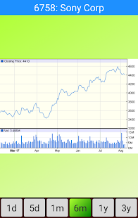 Stocks: Japan Stock Markets - Large Font - náhled
