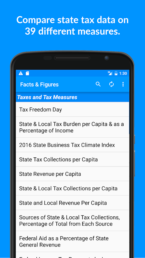 Tax Foundation Facts & Figures- screenshot