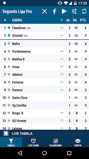 Segunda Liga Pro