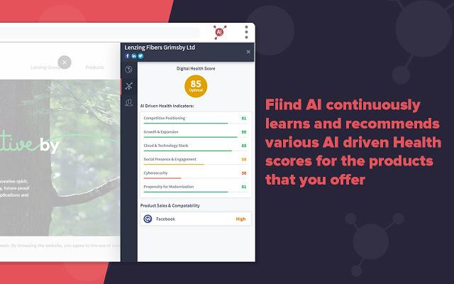Fiind AI Signals & Insights